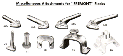 attachments_for_flasks