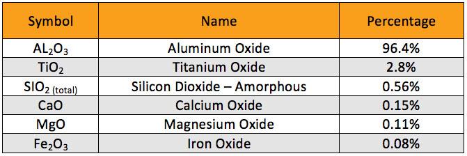 tech_spec_aluminumoxide